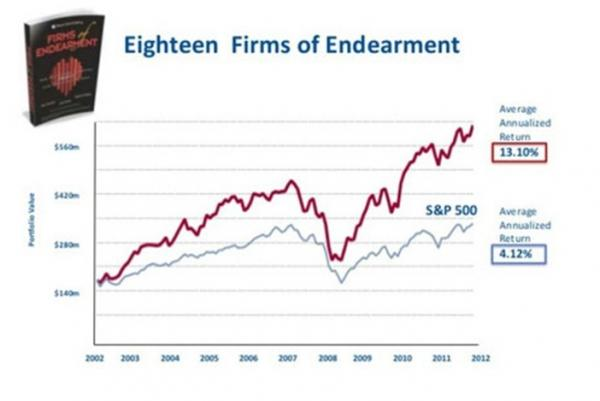 18 Firms of Enlightment